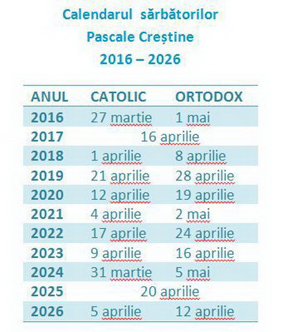 Pe Ce Data E Pastele In 2016 | Calendar Template 2016