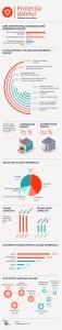 infografic protectie date