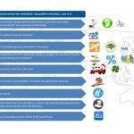 declaratie 201 infografic (4)