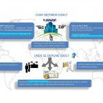 declaratie 201 infografic (7)
